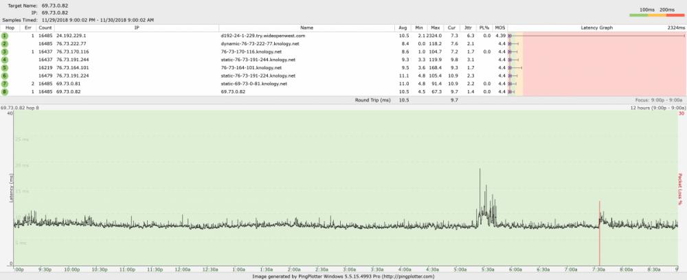 DHCP server pings.png