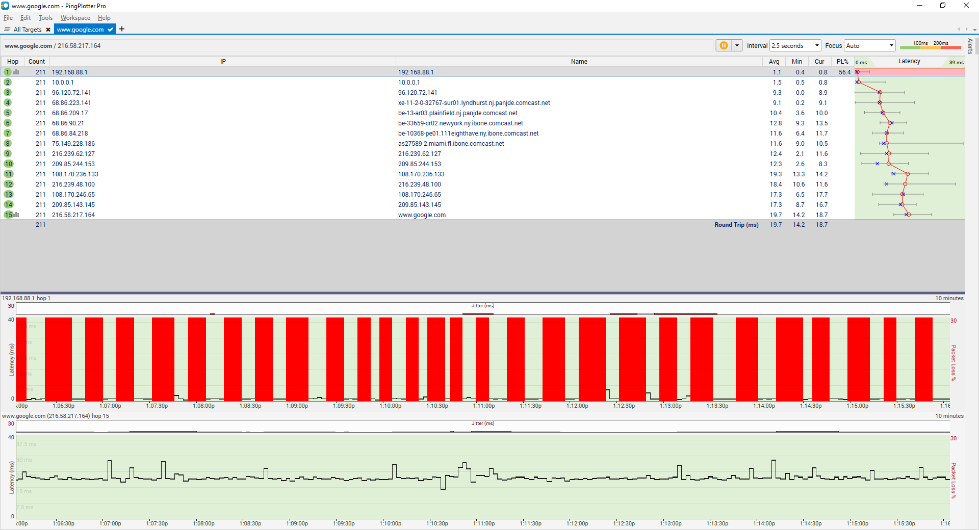 Ping Plotter showing over 50% packet loss on R1 - Off Topic