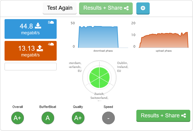 Test DSL report.PNG