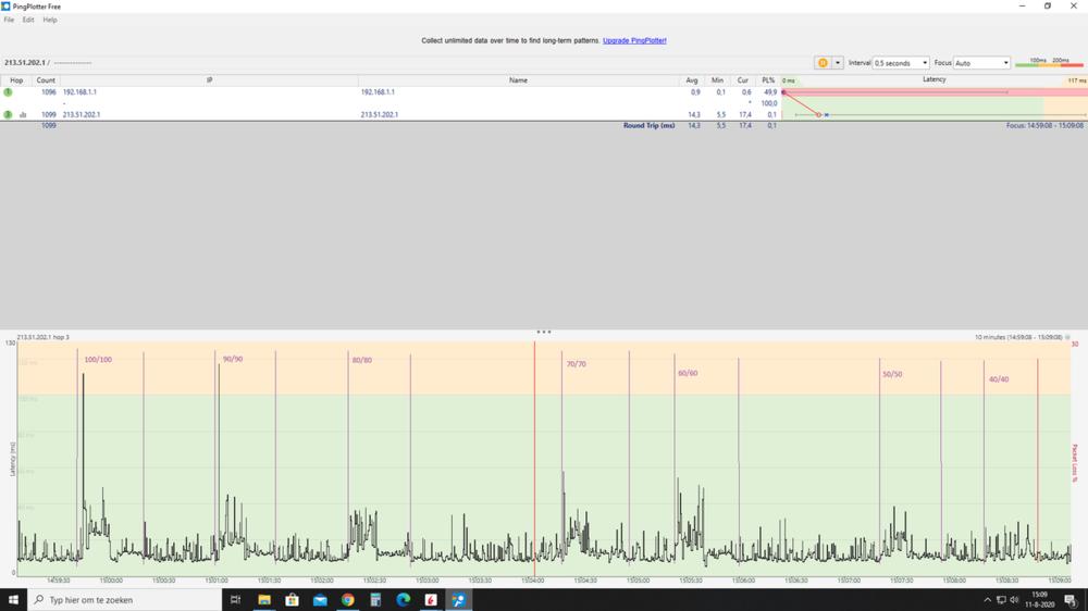 bufferbloat test XR500.png