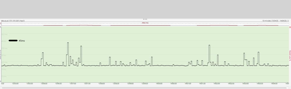 PingPlotter With ABB ALWAYS .png