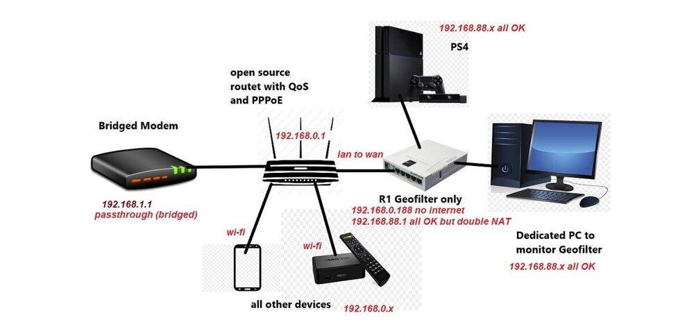 setup-1.thumb.jpg.728b0037691bfb7440e5b62a74f10d42.jpg
