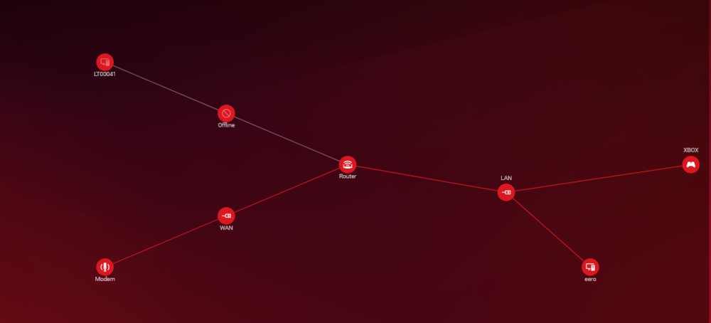 Network Map.PNG